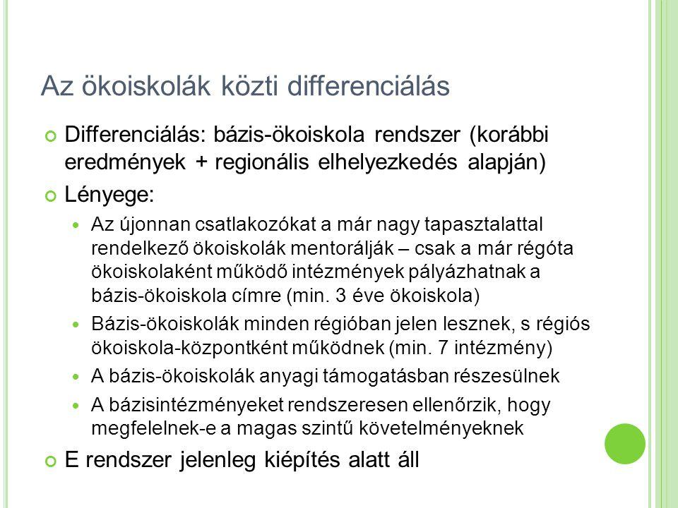 Differenciálás: bázis-ökoiskola rendszer (korábbi eredmények + regionális elhelyezkedés alapján) Lényege: Az újonnan csatlakozókat a már nagy tapaszta