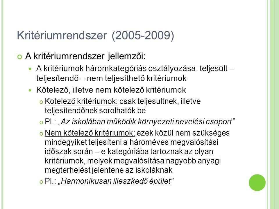 """Kritériumrendszer (2005-2009) A kritériumrendszer jellemzői: A kritériumok háromkategóriás osztályozása: teljesült – teljesítendő – nem teljesíthető kritériumok Kötelező, illetve nem kötelező kritériumok Kötelező kritériumok: csak teljesültnek, illetve teljesítendőnek sorolhatók be Pl.: """"Az iskolában működik környezeti nevelési csoport Nem kötelező kritériumok: ezek közül nem szükséges mindegyiket teljesíteni a hároméves megvalósítási időszak során – e kategóriába tartoznak az olyan kritériumok, melyek megvalósítása nagyobb anyagi megterhelést jelentene az iskoláknak Pl.: """"Harmonikusan illeszkedő épület"""