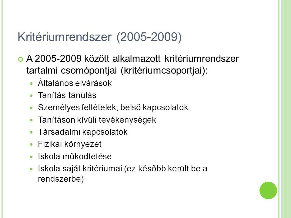 Kritériumrendszer (2005-2009) A 2005-2009 között alkalmazott kritériumrendszer tartalmi csomópontjai (kritériumcsoportjai): Általános elvárások Tanítá