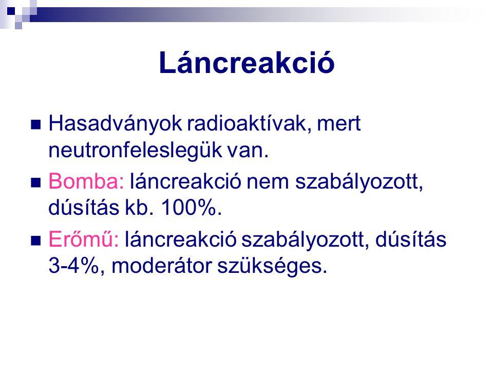 Láncreakció Hasadványok radioaktívak, mert neutronfeleslegük van. Bomba: láncreakció nem szabályozott, dúsítás kb. 100%. Erőmű: láncreakció szabályozo