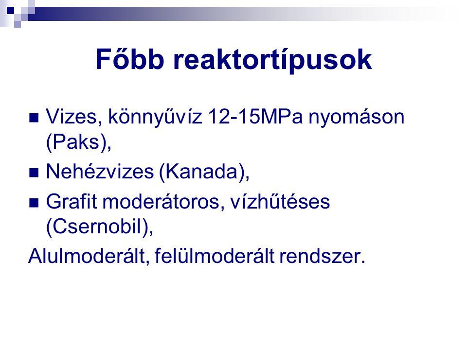 Főbb reaktortípusok Vizes, könnyűvíz 12-15MPa nyomáson (Paks), Nehézvizes (Kanada), Grafit moderátoros, vízhűtéses (Csernobil), Alulmoderált, felülmod