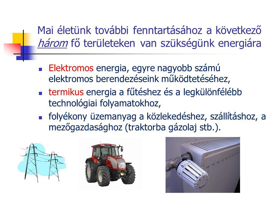 Mai életünk további fenntartásához a következő három fő területeken van szükségünk energiára Elektromos energia, egyre nagyobb számú elektromos berend