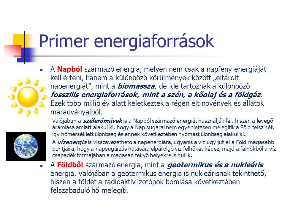 """Primer energiaforrások A Napból származó energia, melyen nem csak a napfény energiáját kell érteni, hanem a különböző körülmények között """"eltárolt nap"""