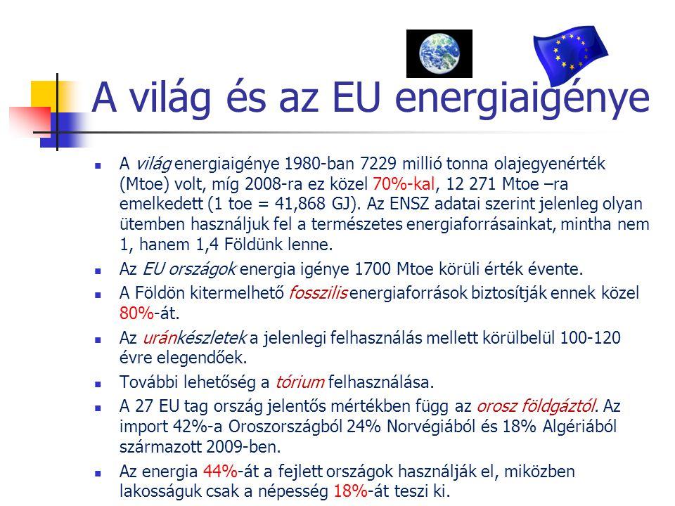 A világ és az EU energiaigénye A világ energiaigénye 1980-ban 7229 millió tonna olajegyenérték (Mtoe) volt, míg 2008-ra ez közel 70%-kal, 12 271 Mtoe