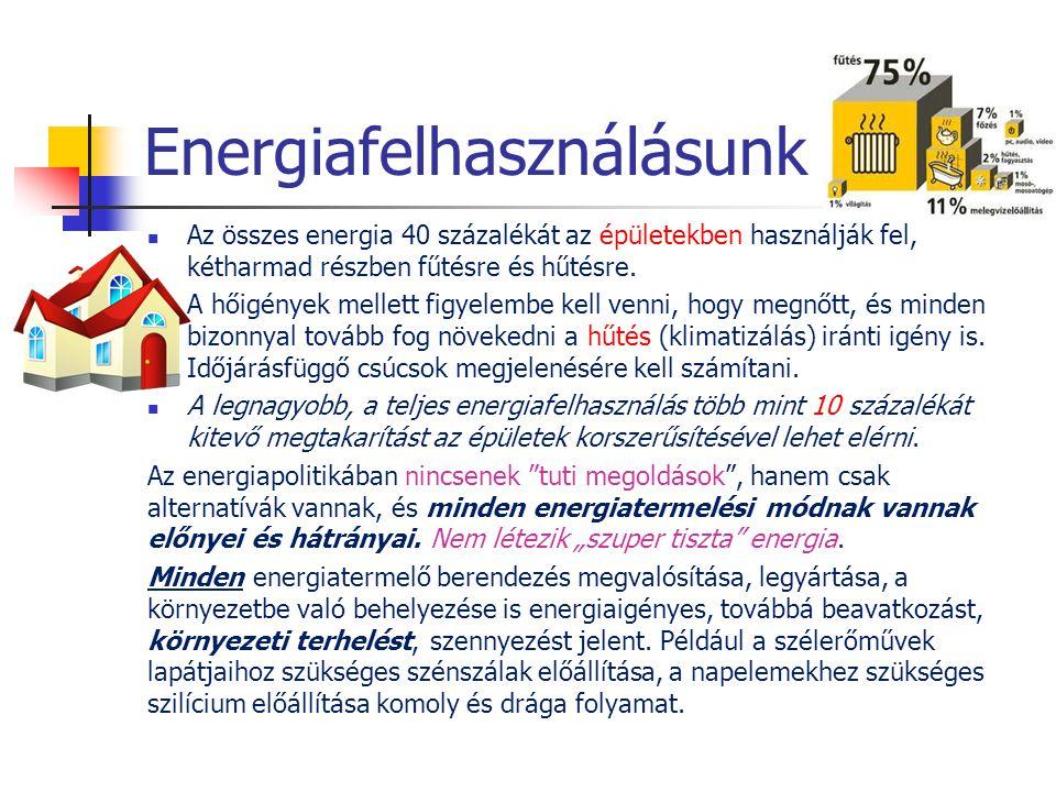 Energiafelhasználásunk Az összes energia 40 százalékát az épületekben használják fel, kétharmad részben fűtésre és hűtésre. A hőigények mellett figyel