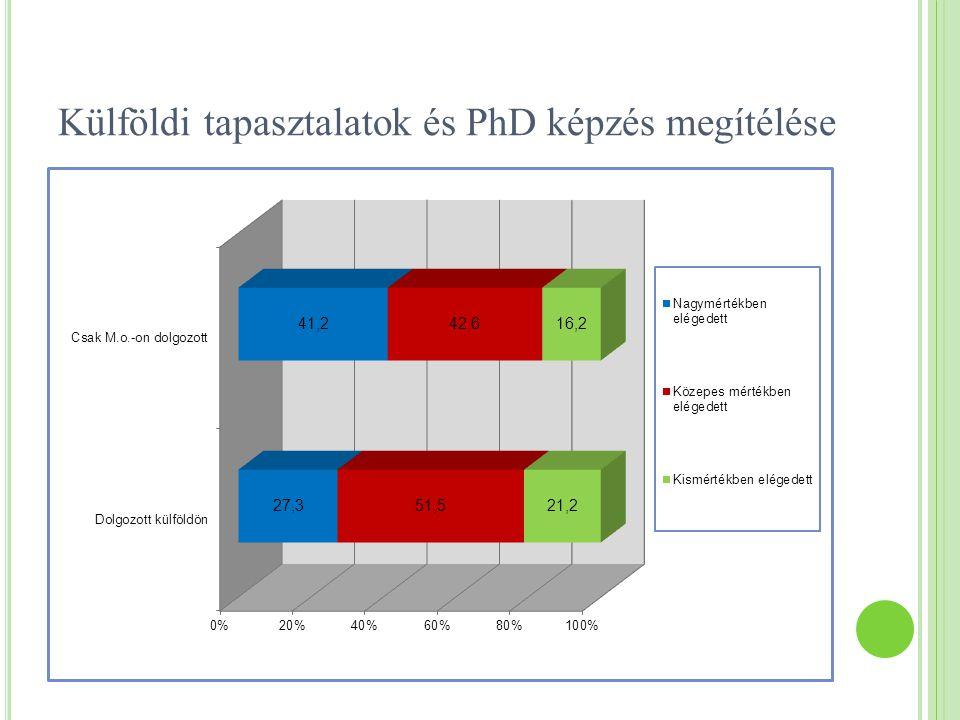 Külföldi tapasztalatok és PhD képzés megítélése