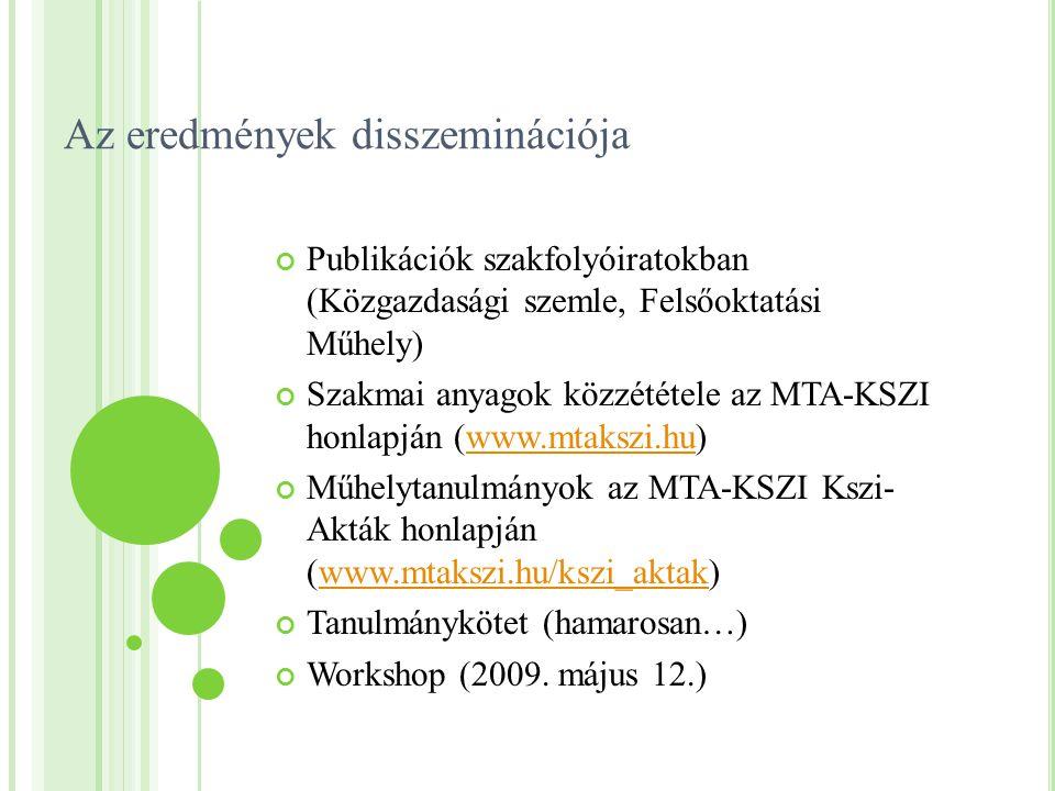 Az eredmények disszeminációja Publikációk szakfolyóiratokban (Közgazdasági szemle, Felsőoktatási Műhely) Szakmai anyagok közzététele az MTA-KSZI honla