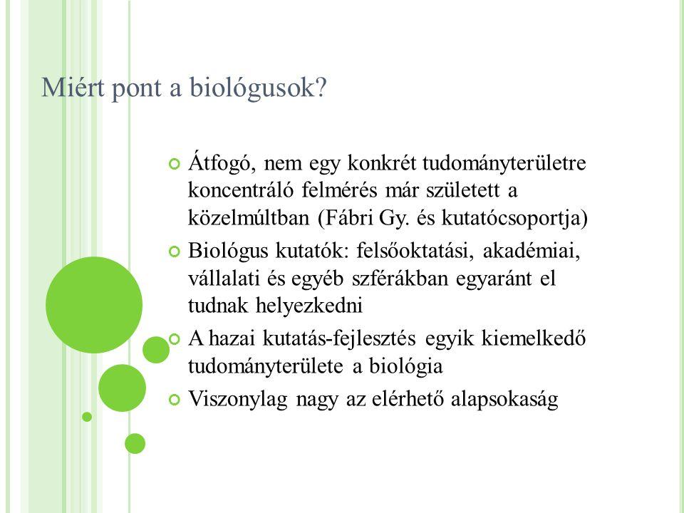 Miért pont a biológusok? Átfogó, nem egy konkrét tudományterületre koncentráló felmérés már született a közelmúltban (Fábri Gy. és kutatócsoportja) Bi