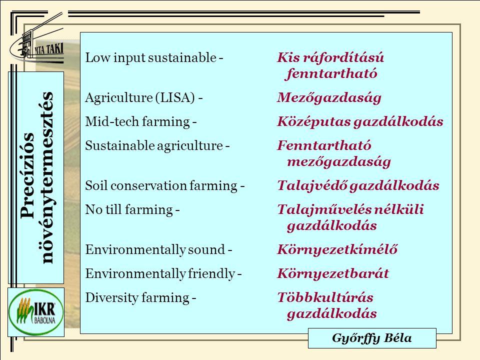 Precíziós növénytermesztés Low input sustainable -Kis ráfordítású fenntartható Agriculture (LISA) -Mezőgazdaság Mid-tech farming -Középutas gazdálkodás Sustainable agriculture -Fenntartható mezőgazdaság Soil conservation farming -Talajvédő gazdálkodás No till farming -Talajművelés nélküli gazdálkodás Environmentally sound - Környezetkímélő Environmentally friendly - Környezetbarát Diversity farming -Többkultúrás gazdálkodás Győrffy Béla