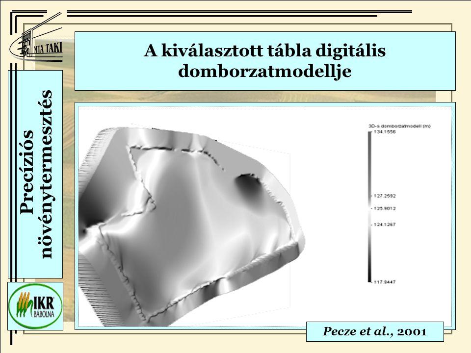 Precíziós növénytermesztés A kiválasztott tábla digitális domborzatmodellje Pecze et al., 2001