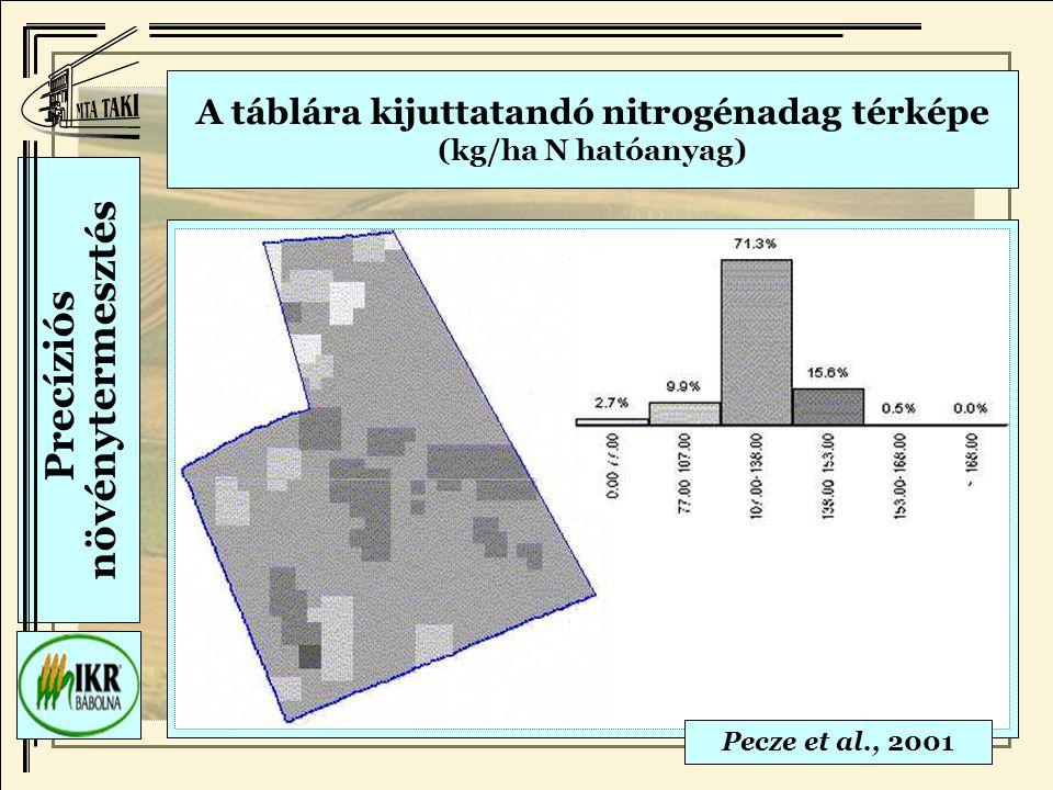 A táblára kijuttatandó nitrogénadag térképe (kg/ha N hatóanyag) Pecze et al., 2001