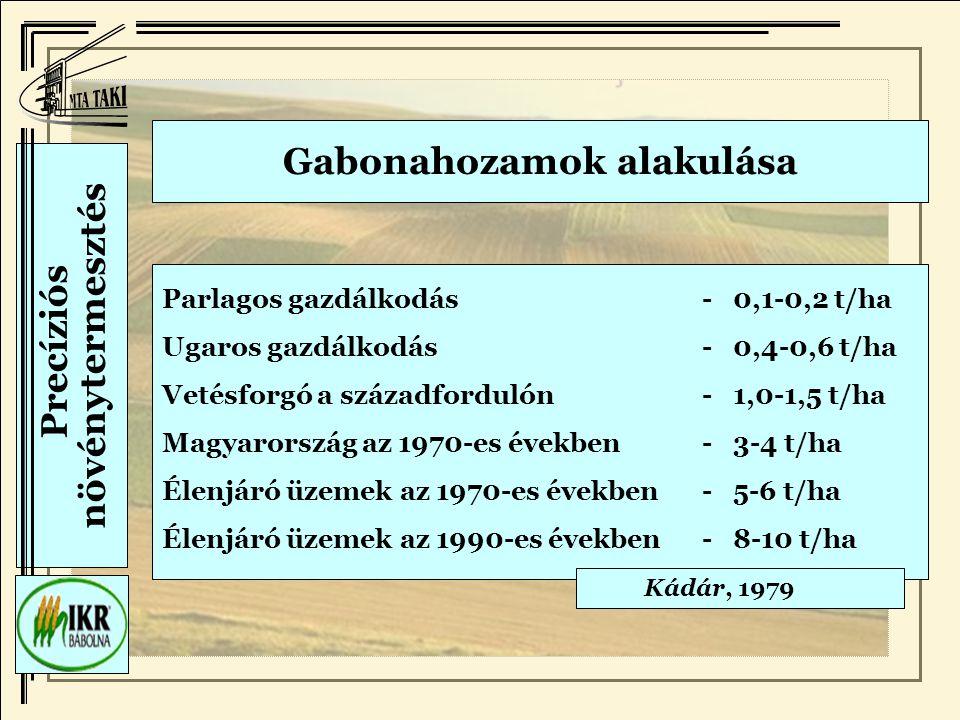Precíziós növénytermesztés Parlagos gazdálkodás- 0,1-0,2 t/ha Ugaros gazdálkodás- 0,4-0,6 t/ha Vetésforgó a századfordulón- 1,0-1,5 t/ha Magyarország az 1970-es években- 3-4 t/ha Élenjáró üzemek az 1970-es években- 5-6 t/ha Élenjáró üzemek az 1990-es években- 8-10 t/ha Gabonahozamok alakulása Kádár, 1979