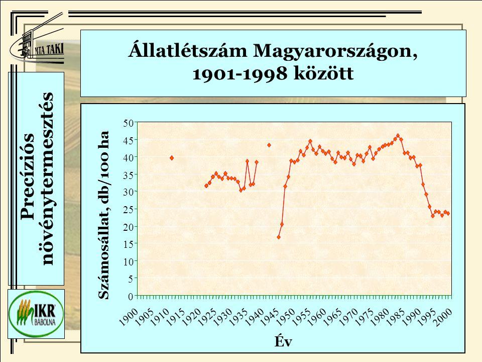 Precíziós növénytermesztés Állatlétszám Magyarországon, 1901-1998 között