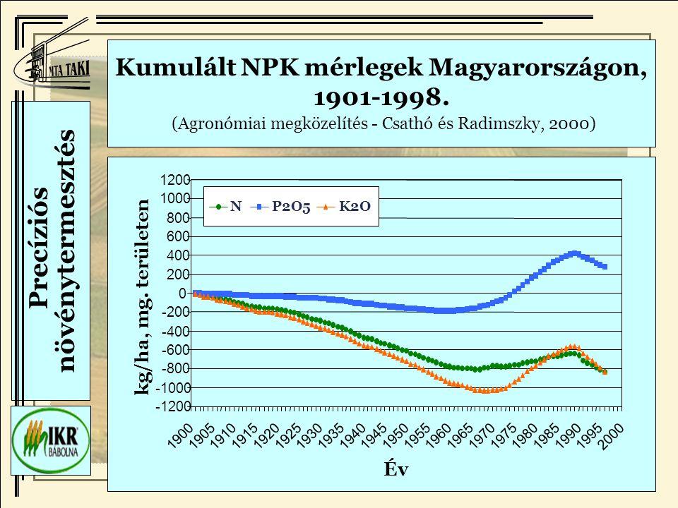 Precíziós növénytermesztés Kumulált NPK mérlegek Magyarországon, 1901-1998.