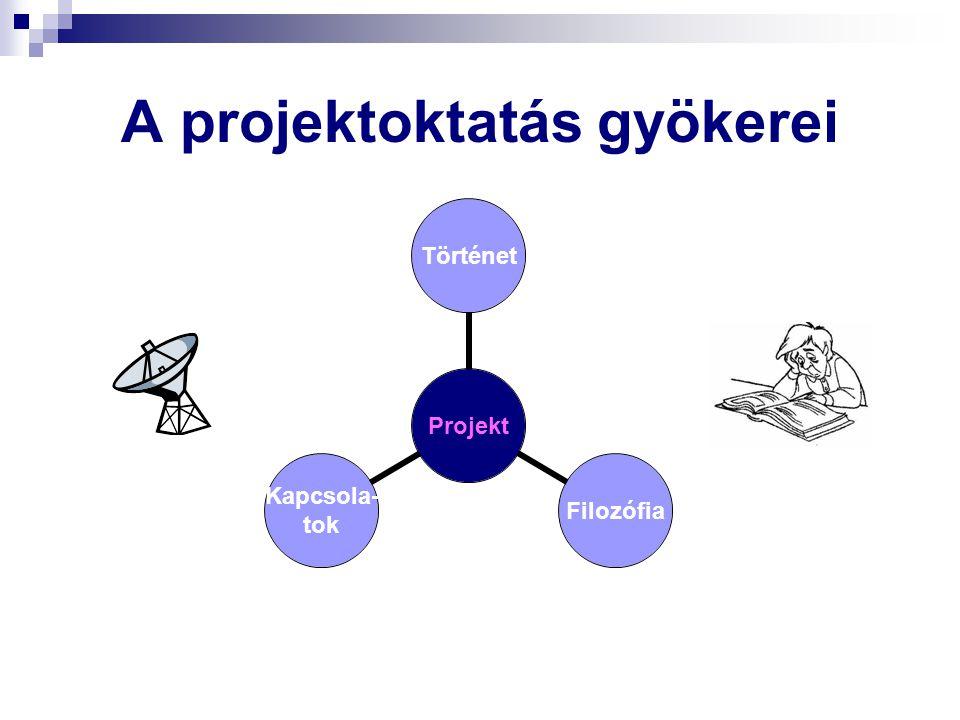 A projektoktatás gyökerei Projekt TörténetFilozófia Kapcsola- tok