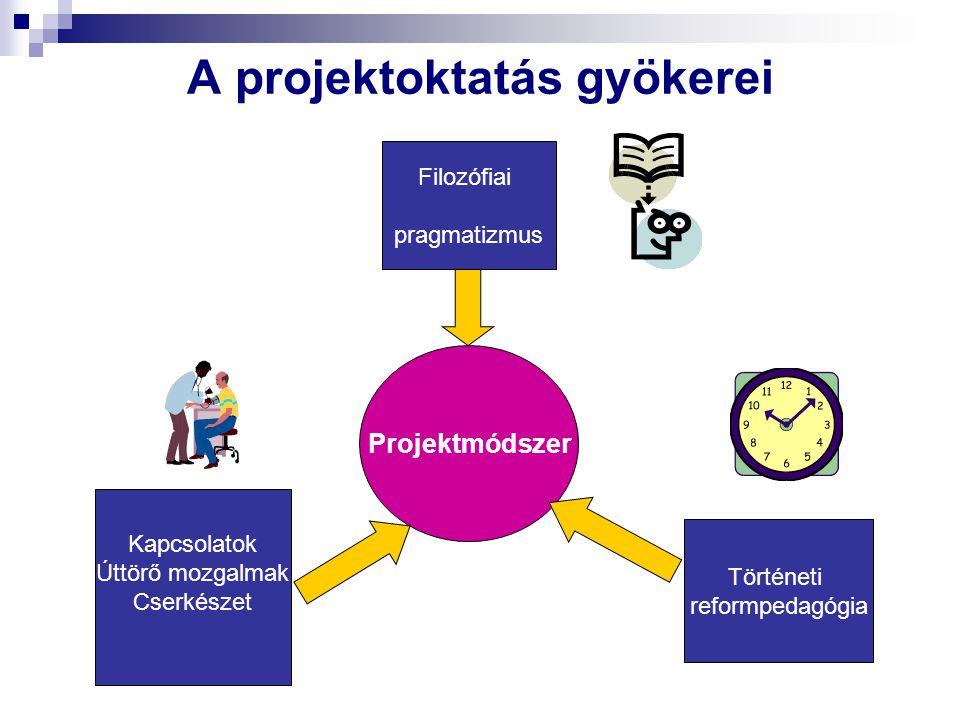A projektoktatás gyökerei Projektmódszer Kapcsolatok Úttörő mozgalmak Cserkészet Történeti reformpedagógia Filozófiai pragmatizmus