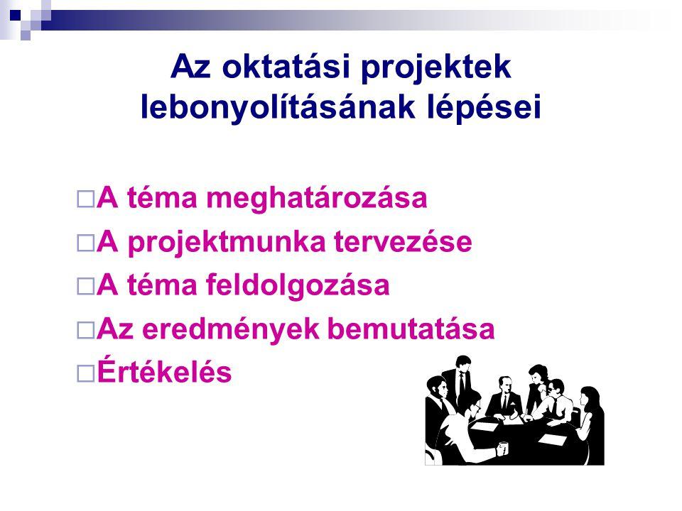 Az oktatási projektek lebonyolításának lépései  A téma meghatározása  A projektmunka tervezése  A téma feldolgozása  Az eredmények bemutatása  Ér
