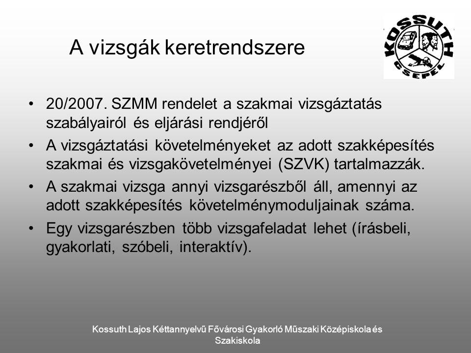 Kossuth Lajos Kéttannyelvű Fővárosi Gyakorló Műszaki Középiskola és Szakiskola A vizsgák keretrendszere 20/2007.