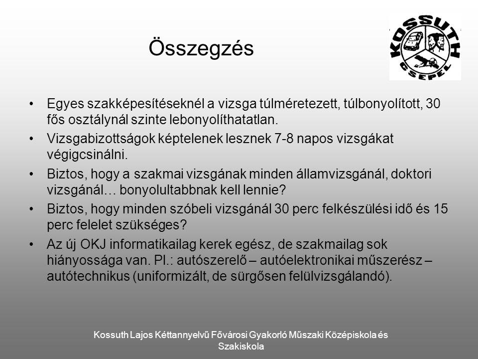 Kossuth Lajos Kéttannyelvű Fővárosi Gyakorló Műszaki Középiskola és Szakiskola Összegzés Egyes szakképesítéseknél a vizsga túlméretezett, túlbonyolított, 30 fős osztálynál szinte lebonyolíthatatlan.