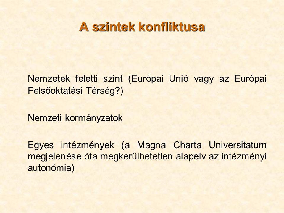 A szintek konfliktusa Nemzetek feletti szint (Európai Unió vagy az Európai Felsőoktatási Térség ) Nemzeti kormányzatok Egyes intézmények (a Magna Charta Universitatum megjelenése óta megkerülhetetlen alapelv az intézményi autonómia)