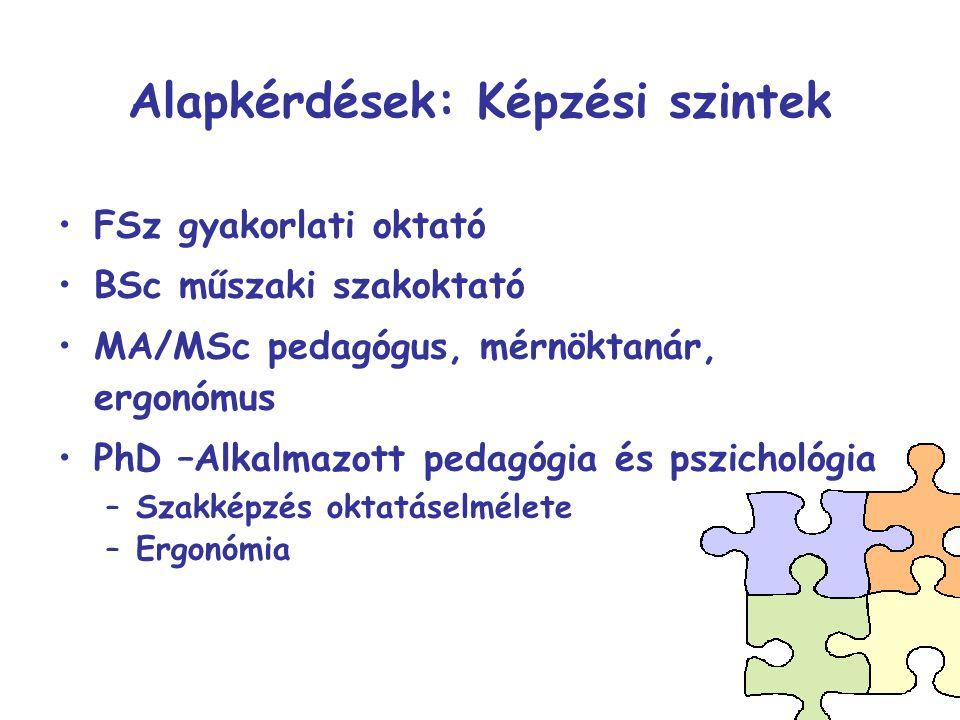 Alapkérdések: Képzési szintek FSz gyakorlati oktató BSc műszaki szakoktató MA/MSc pedagógus, mérnöktanár, ergonómus PhD –Alkalmazott pedagógia és pszichológia –Szakképzés oktatáselmélete –Ergonómia