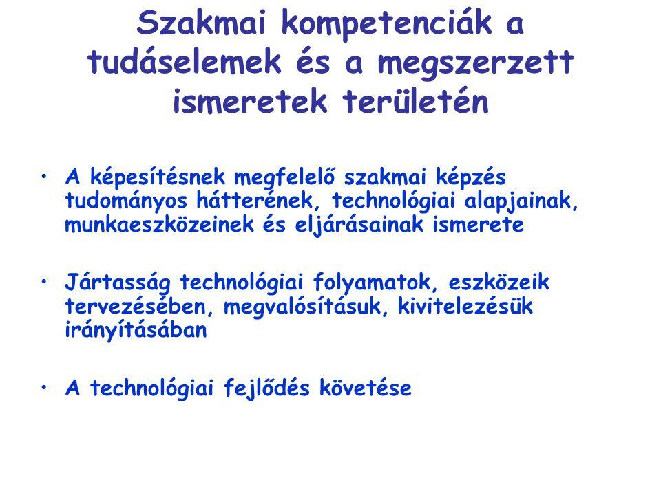 Szakmai kompetenciák a tudáselemek és a megszerzett ismeretek területén A képesítésnek megfelelő szakmai képzés tudományos hátterének, technológiai alapjainak, munkaeszközeinek és eljárásainak ismerete Jártasság technológiai folyamatok, eszközeik tervezésében, megvalósításuk, kivitelezésük irányításában A technológiai fejlődés követése