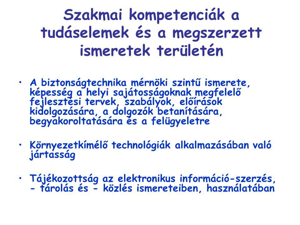 Szakmai kompetenciák a tudáselemek és a megszerzett ismeretek területén A biztonságtechnika mérnöki szintű ismerete, képesség a helyi sajátosságoknak megfelelő fejlesztési tervek, szabályok, előírások kidolgozására, a dolgozók betanítására, begyakoroltatására és a felügyeletre Környezetkímélő technológiák alkalmazásában való jártasság Tájékozottság az elektronikus információ-szerzés, - tárolás és - közlés ismereteiben, használatában