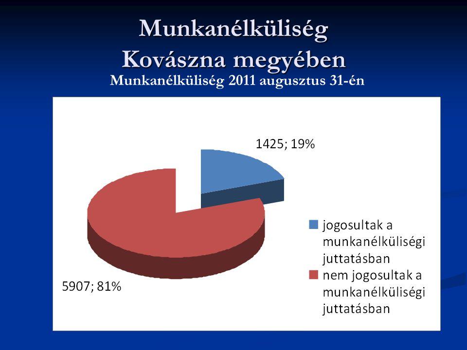 Munkanélküliség 2011 augusztus 31-én