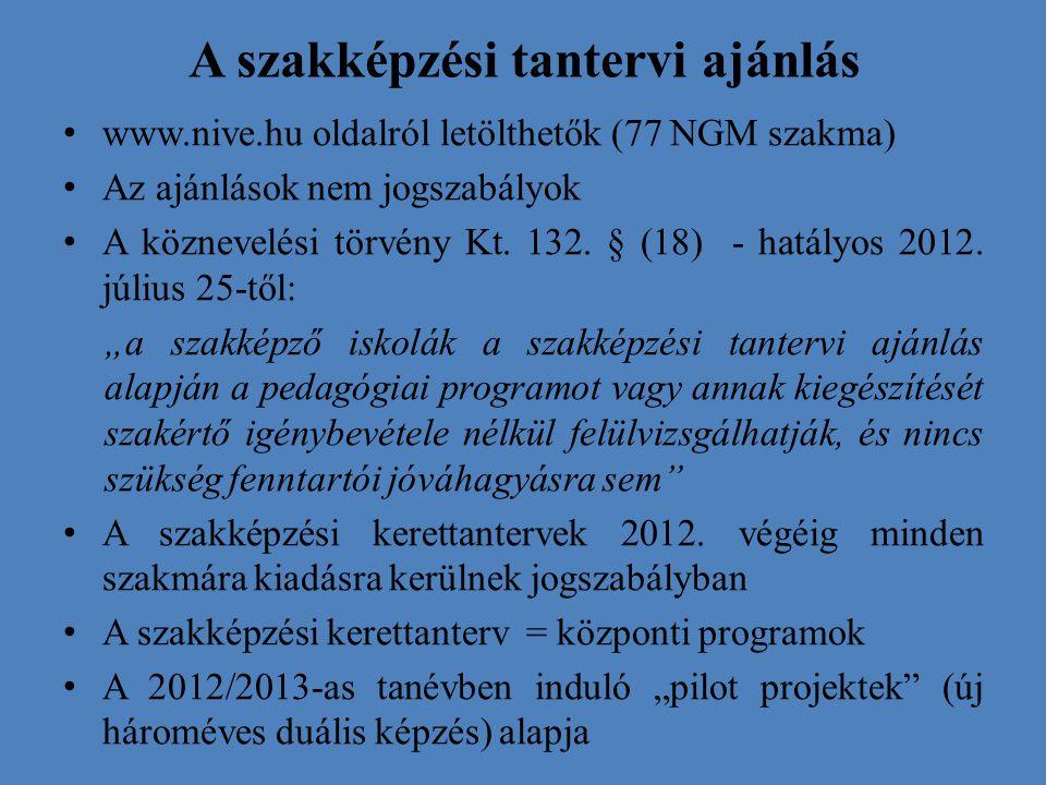 A szakképzési tantervi ajánlás www.nive.hu oldalról letölthetők (77 NGM szakma) Az ajánlások nem jogszabályok A köznevelési törvény Kt.