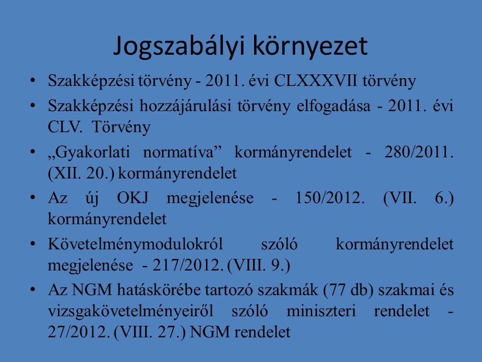 Jogszabályi környezet Szakképzési törvény - 2011.