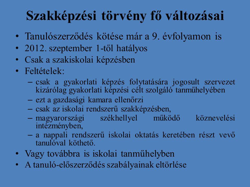 A szintvizsga szabályainak módosulása 2012.