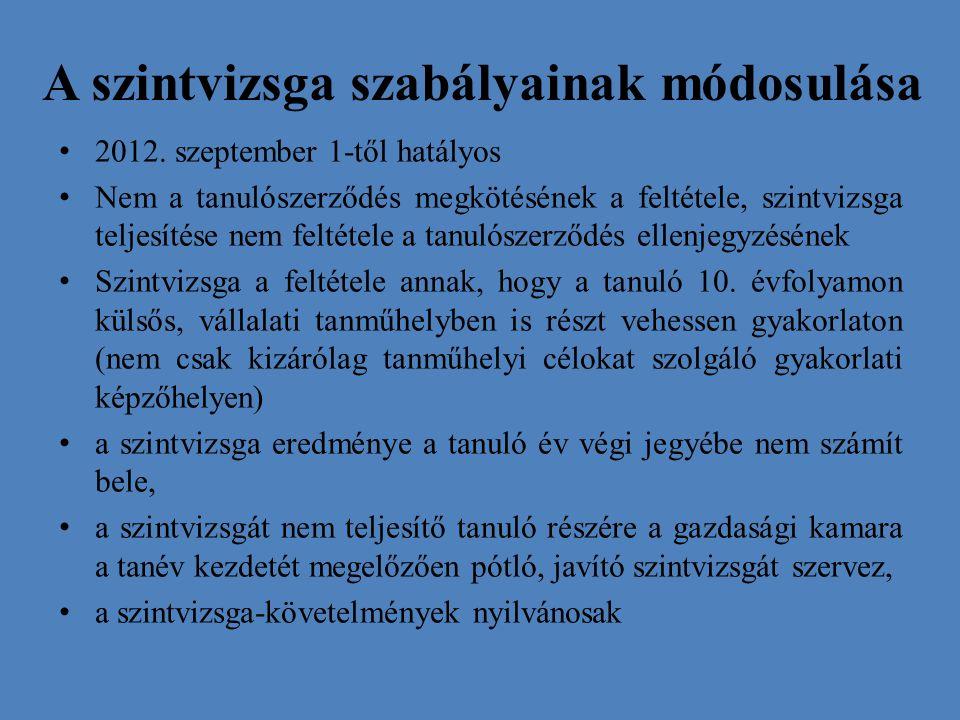 A szintvizsga szabályainak módosulása 2012. szeptember 1-től hatályos Nem a tanulószerződés megkötésének a feltétele, szintvizsga teljesítése nem felt