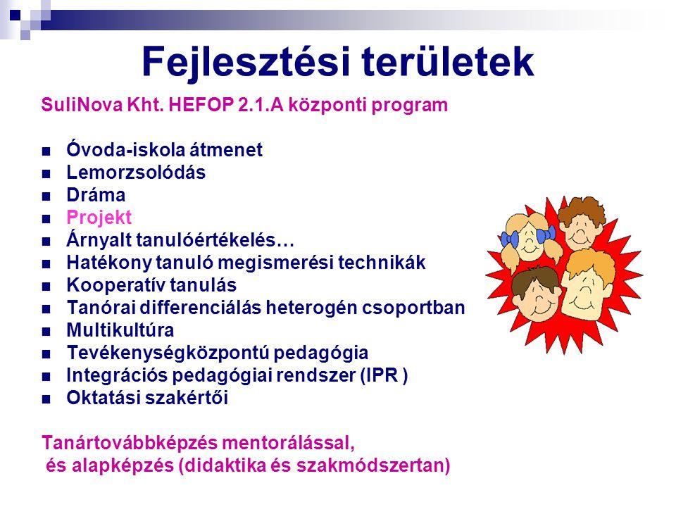 Fejlesztési területek SuliNova Kht. HEFOP 2.1.A központi program Óvoda-iskola átmenet Lemorzsolódás Dráma Projekt Árnyalt tanulóértékelés… Hatékony ta