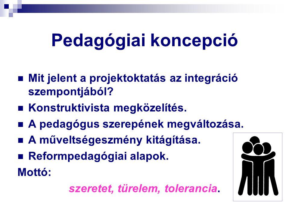 Pedagógiai koncepció Mit jelent a projektoktatás az integráció szempontjából? Konstruktivista megközelítés. A pedagógus szerepének megváltozása. A műv