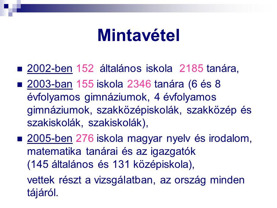 Tantárgyi obszerváció 2002.és 2003.