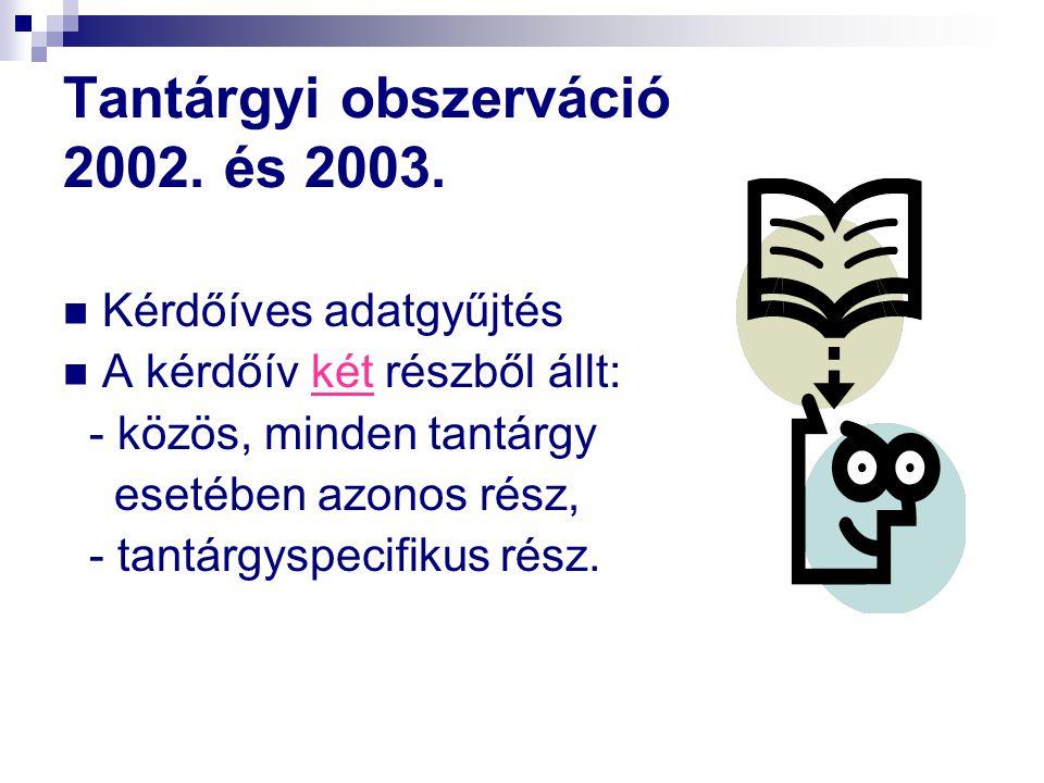 Tantárgyi obszerváció 2002. és 2003. Kérdőíves adatgyűjtés A kérdőív két részből állt: - közös, minden tantárgy esetében azonos rész, - tantárgyspecif