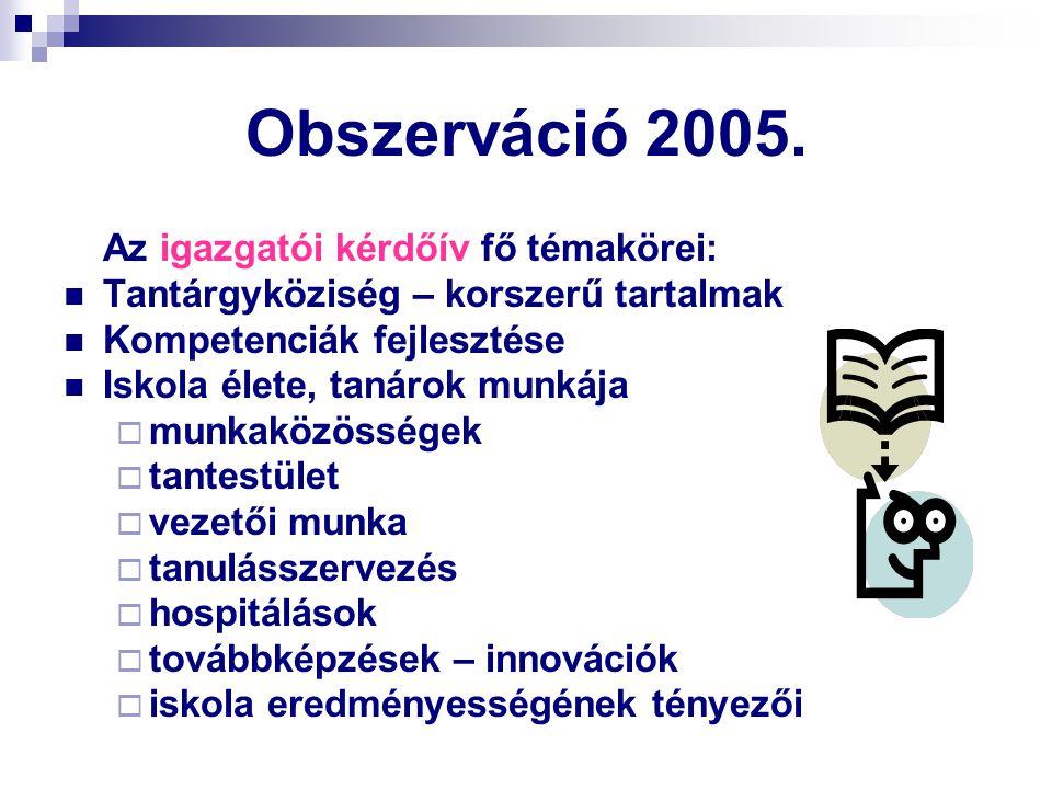 Obszerváció 2005. Az igazgatói kérdőív fő témakörei: Tantárgyköziség – korszerű tartalmak Kompetenciák fejlesztése Iskola élete, tanárok munkája  mun