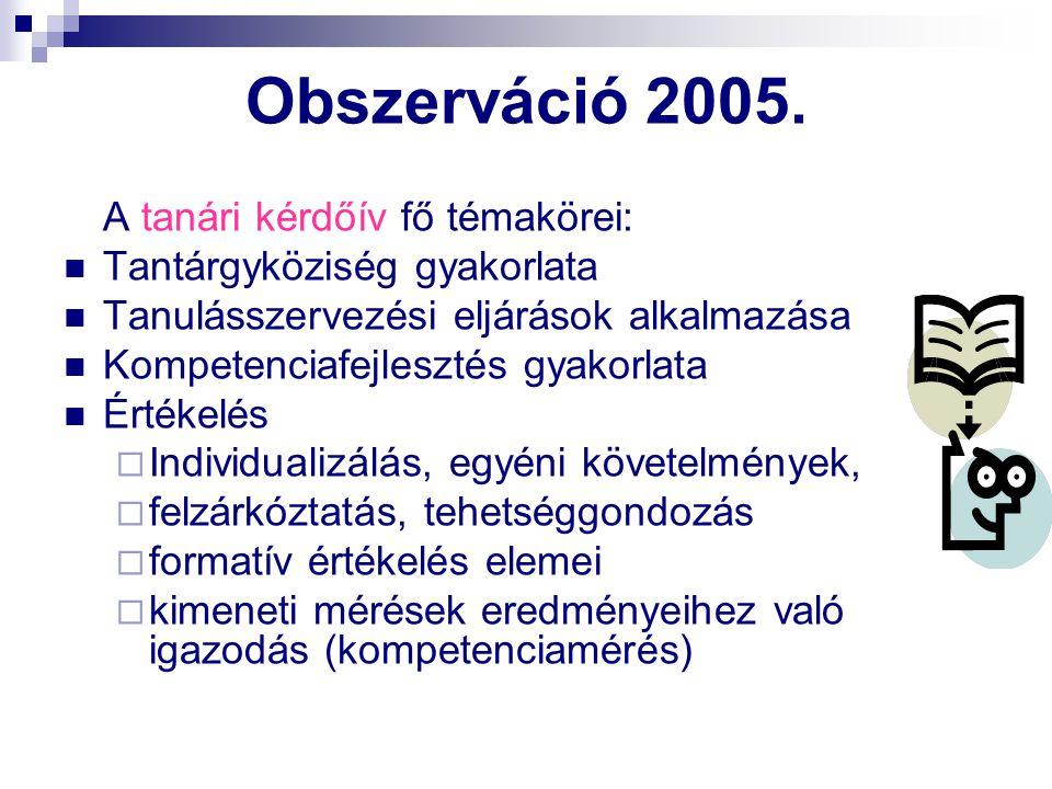 Obszerváció 2005. A tanári kérdőív fő témakörei: Tantárgyköziség gyakorlata Tanulásszervezési eljárások alkalmazása Kompetenciafejlesztés gyakorlata É