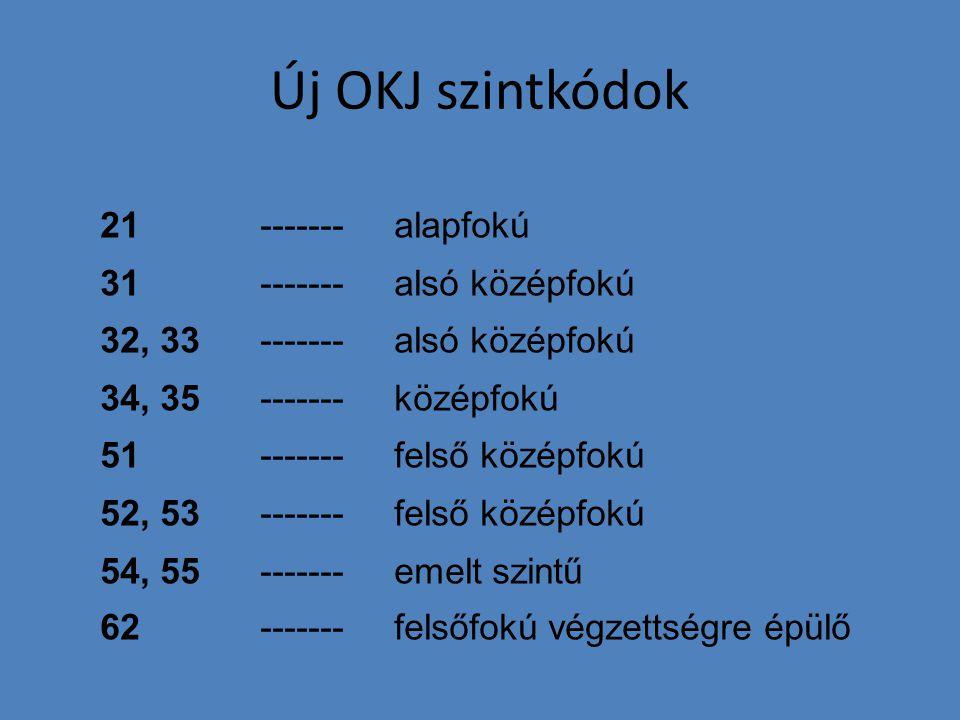 Új OKJ szintkódok 21 ------- alapfokú 31 ------- alsó középfokú 32, 33 ------- alsó középfokú 34, 35 ------- középfokú 51 ------- felső középfokú 52,