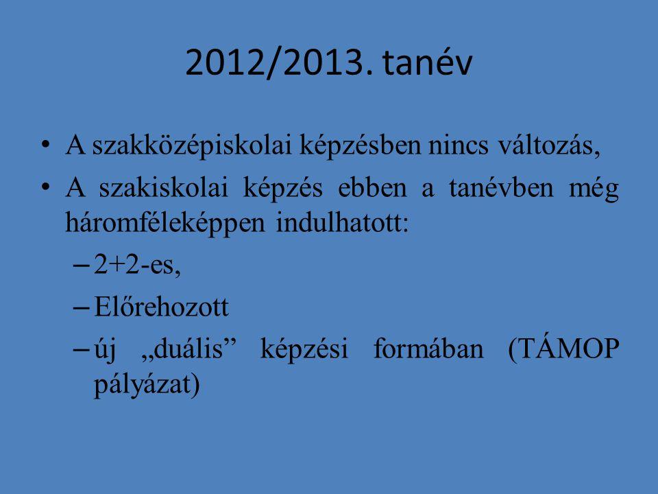 2012/2013. tanév A szakközépiskolai képzésben nincs változás, A szakiskolai képzés ebben a tanévben még háromféleképpen indulhatott: – 2+2-es, – Előre