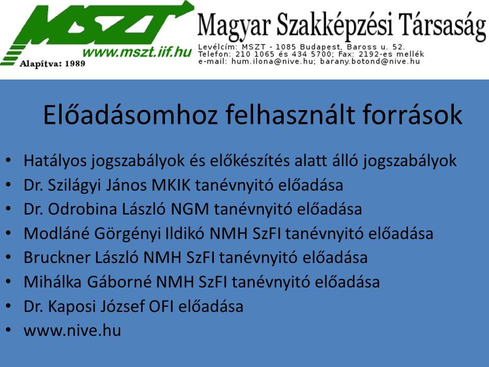 Hatályos jogszabályok és előkészítés alatt álló jogszabályok Dr. Szilágyi János MKIK tanévnyitó előadása Dr. Odrobina László NGM tanévnyitó előadása M