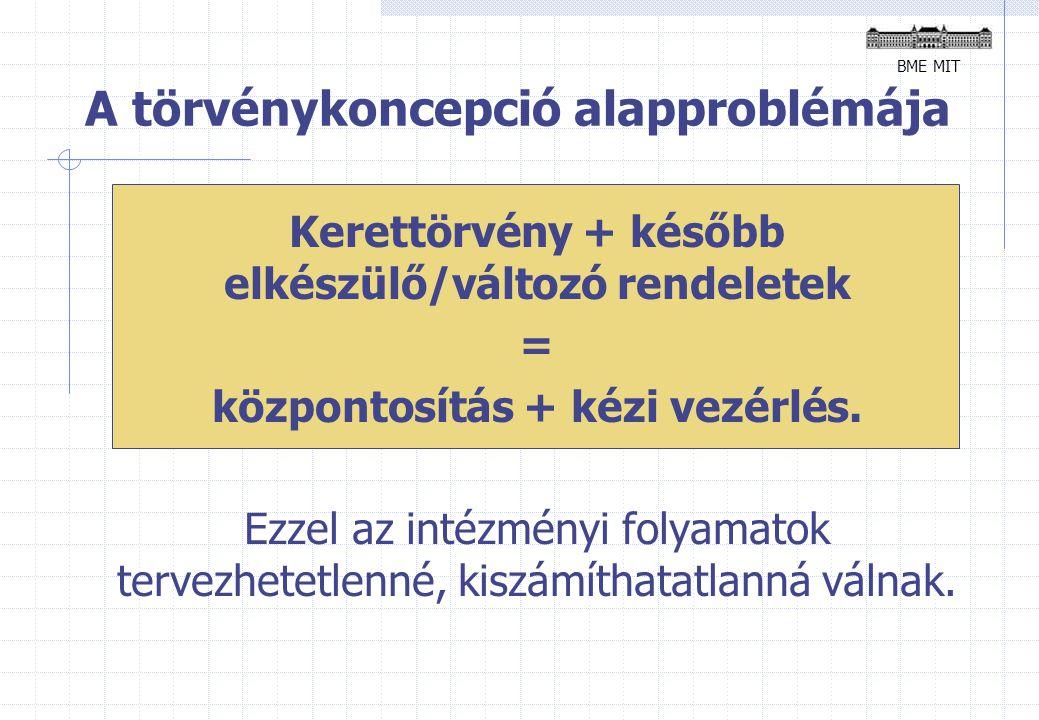A törvénykoncepció alapproblémája Kerettörvény + később elkészülő/változó rendeletek = központosítás + kézi vezérlés.