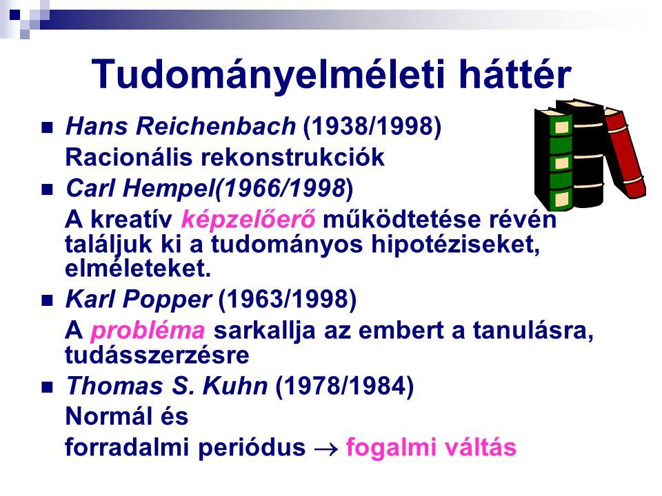 Tudományelméleti háttér Hans Reichenbach (1938/1998) Racionális rekonstrukciók Carl Hempel(1966/1998) A kreatív képzelőerő működtetése révén találjuk