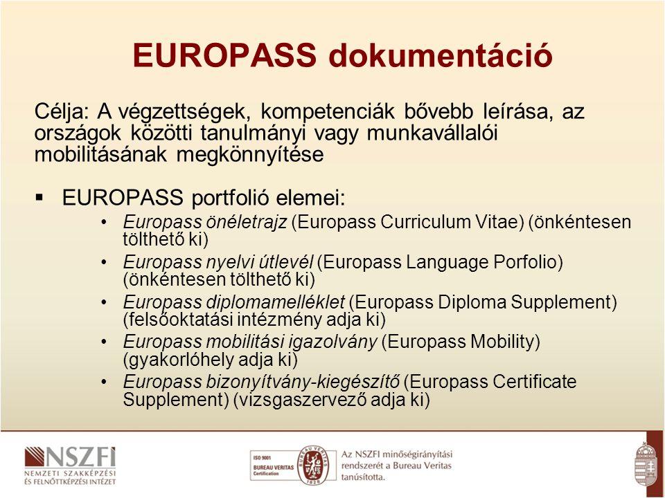 EUROPASS dokumentáció Célja: A végzettségek, kompetenciák bővebb leírása, az országok közötti tanulmányi vagy munkavállalói mobilitásának megkönnyítés