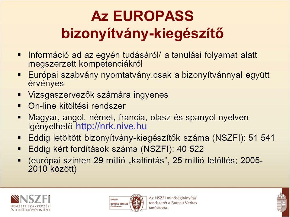 Az EUROPASS bizonyítvány-kiegészítő  Információ ad az egyén tudásáról/ a tanulási folyamat alatt megszerzett kompetenciákról  Európai szabvány nyomt