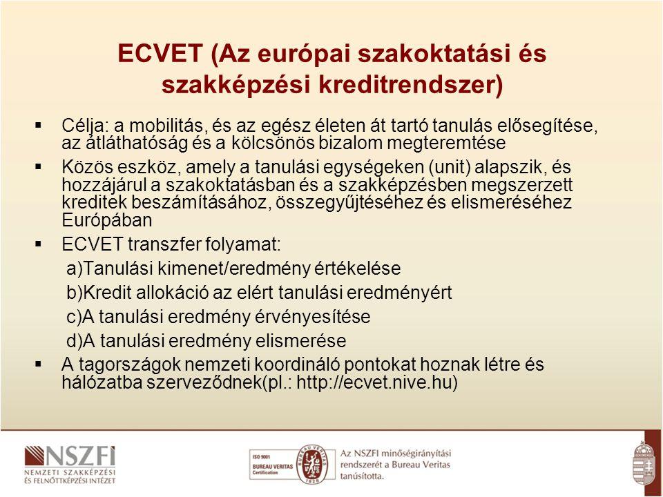 ECVET (Az európai szakoktatási és szakképzési kreditrendszer)  Célja: a mobilitás, és az egész életen át tartó tanulás elősegítése, az átláthatóság é