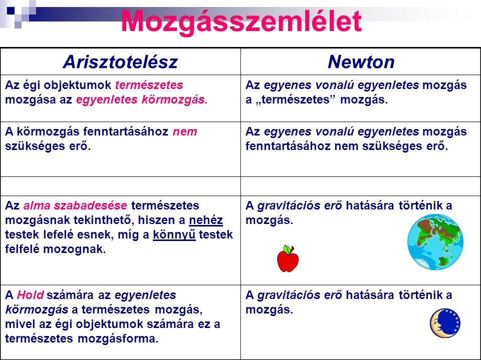 """Mozgásszemlélet ArisztotelészNewton Az égi objektumok természetes mozgása az egyenletes körmozgás. Az egyenes vonalú egyenletes mozgás a """"természetes"""""""