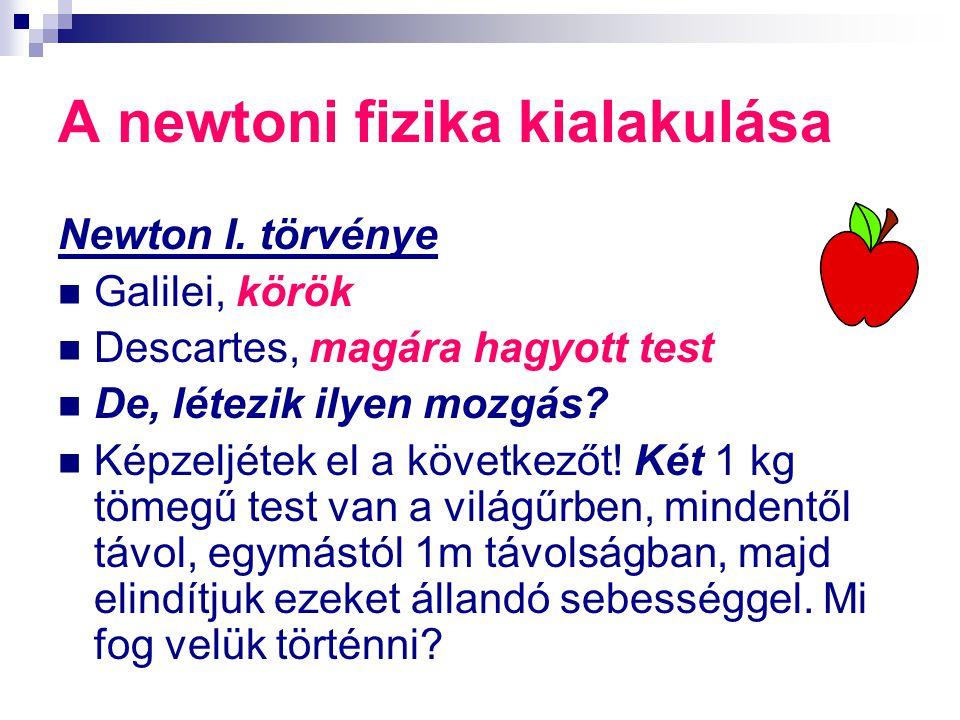 A newtoni fizika kialakulása Newton I. törvénye Galilei, körök Descartes, magára hagyott test De, létezik ilyen mozgás? Képzeljétek el a következőt! K