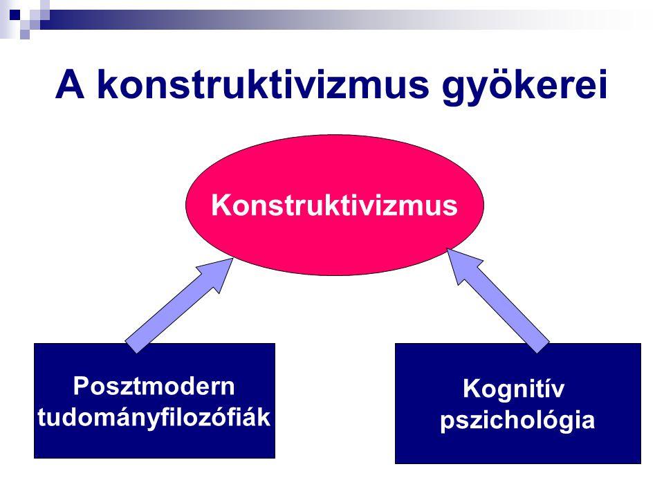 Jean Piaget(1896-1980) A tudás nem egy tiszta papíron megjelenő lenyomat, hanem az aktív tevékenység eredményeképpen létrejövő, a környezetére reagáló rendszer.
