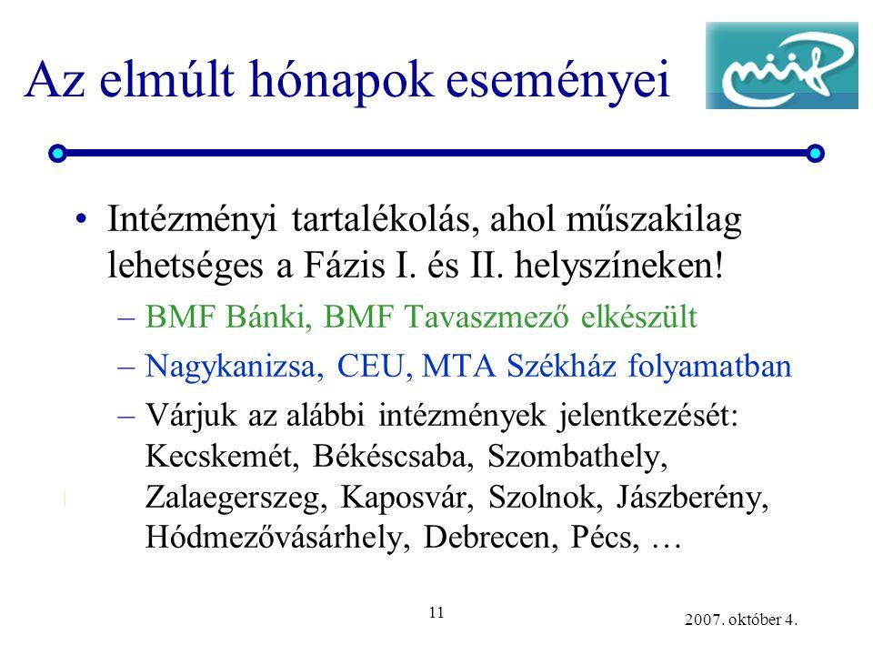 11 2007. október 4. Az elmúlt hónapok eseményei Intézményi tartalékolás, ahol műszakilag lehetséges a Fázis I. és II. helyszíneken! –BMF Bánki, BMF Ta